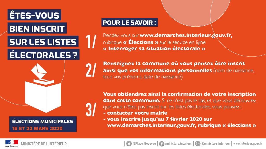 InfographieInscriptionlisteselectorales2020Etesvousbien-inscrit
