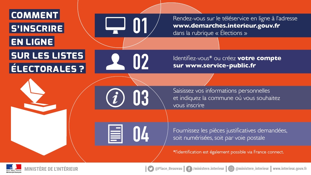 InfographieInscriptionlisteselectorales2020comment-sinscrire