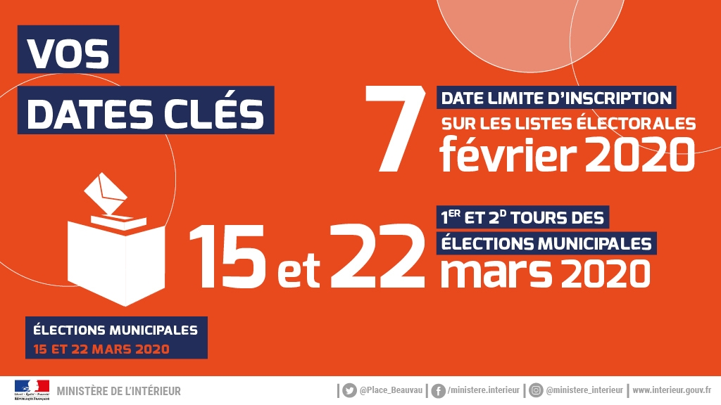 InfographieInscriptionlisteselectorales2020datescles