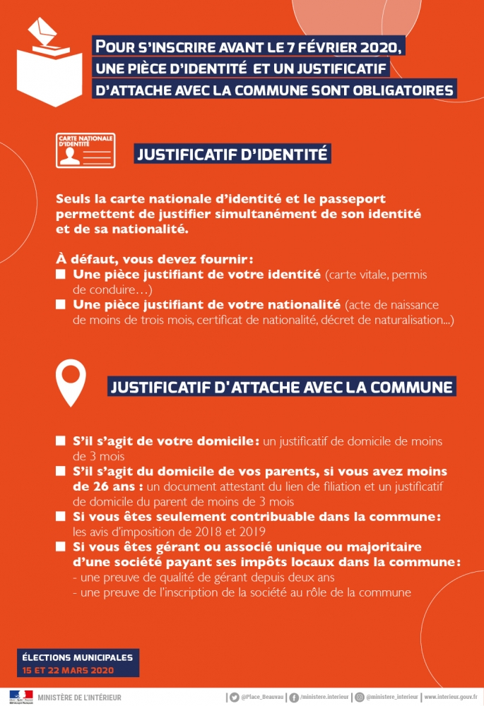 InfographieInscriptionlisteselectorales2020piecesjustifactives