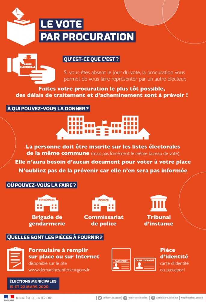 InfographieInscriptionlisteselectorales2020voteparprocuration